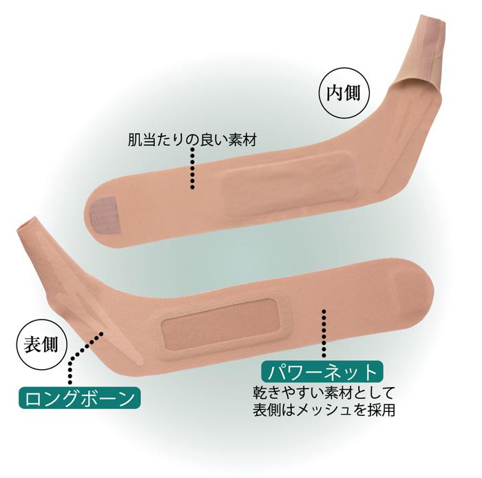 ミシン目が肌に残らない完全無裁製 細部までこだわった設計