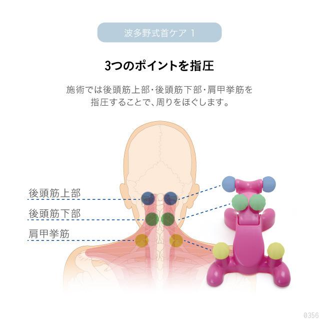 3つのポイント、後頭筋上部・後頭筋下部・肩甲挙筋を指圧