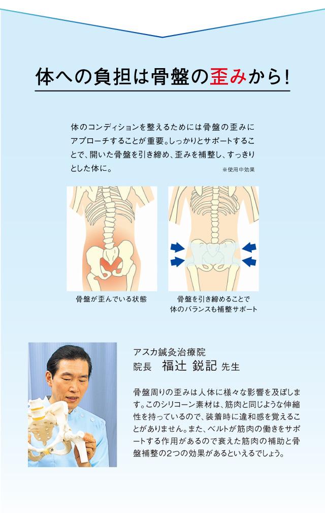 ベルトが筋肉をサポートし衰えた筋肉の補助と骨盤補整の2つの効果が期待できます
