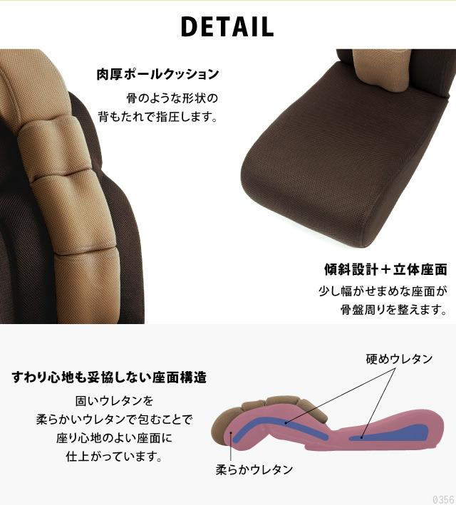 硬いウレタンを柔らかいウレタンで包むことで、座り心地のよい座面に仕上がっています