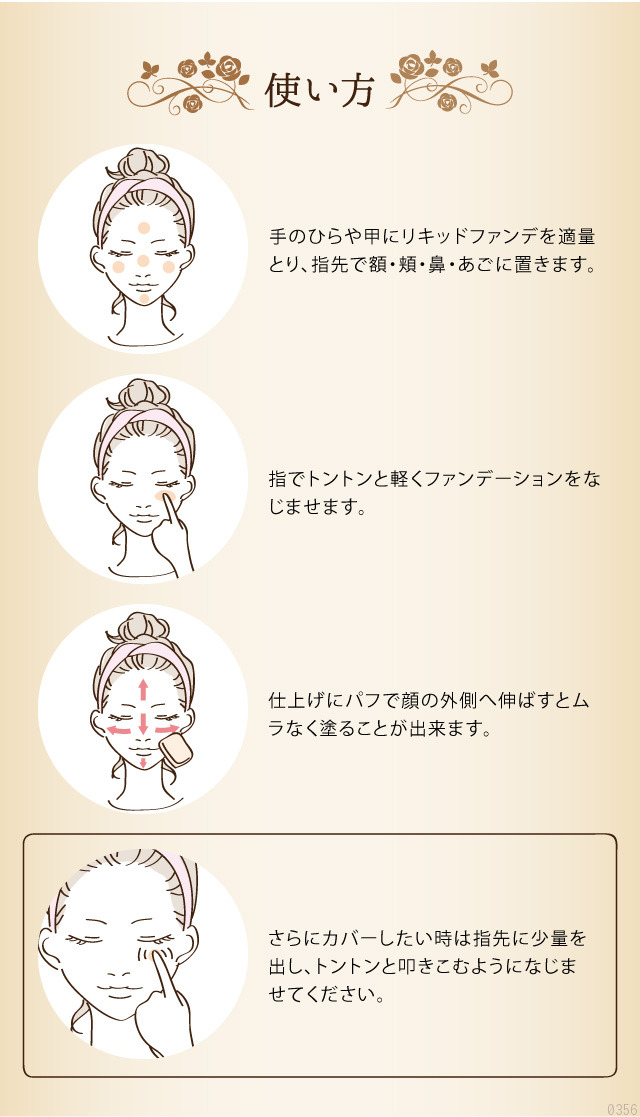 使い方、リキッドファンデを適量とり、指先で額、頬、鼻、あごに置きます