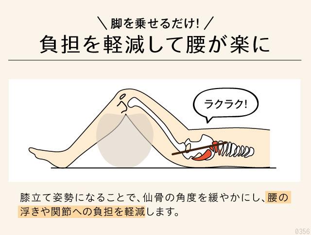 脚を乗せるだけ、腰の浮きや関節への負担を軽減します