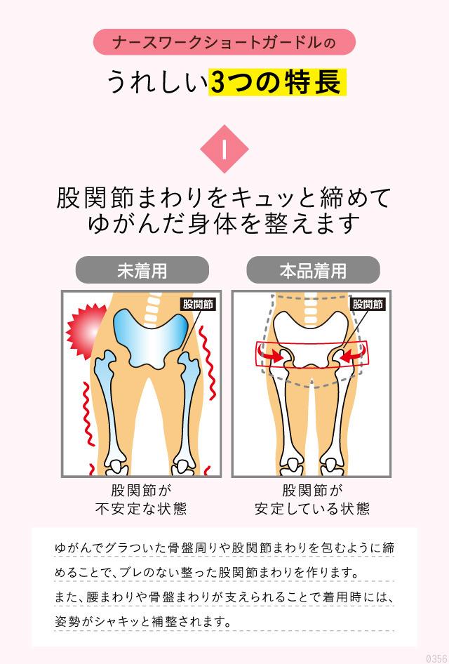 股関節まわりを引き締めてゆがんだ身体を整えます
