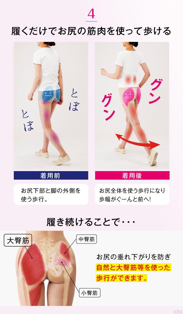 履くだけでお尻の筋肉を使って歩ける、自然と大臀筋を使った歩行に