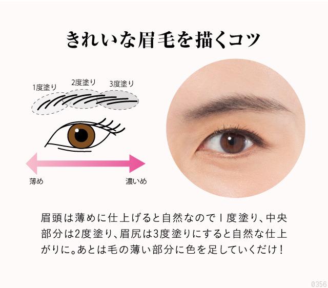 眉頭は1度塗り、中央は2度塗り、眉尻は3度塗りにすると自然な仕上がりに。