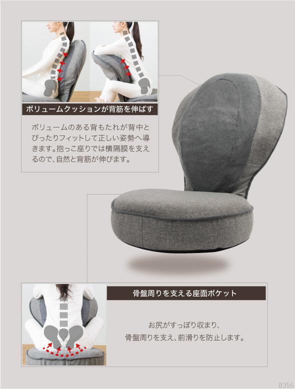 骨盤周りを支える座面ポケット、前滑りを防止