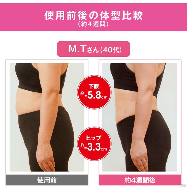 使用前後の体型比較、約4週間、下腹-5.8cm、ヒップ-3.3cm