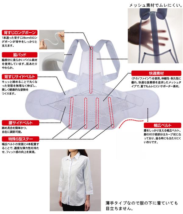 伸縮性・耐久性に優れ、快適な装着感を追求したメッシュタイプで夏でもムレにくいサポーター素材。薄手なので服の下に着ていても目立ちません。