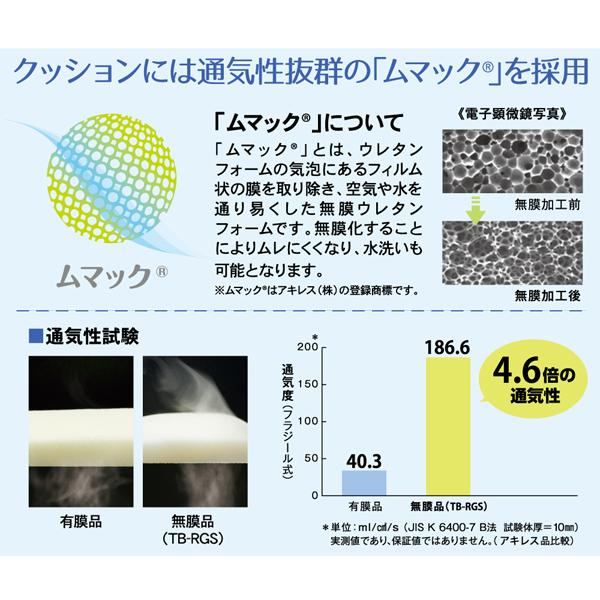 ウレタンフォームの気泡にあるフィルム状の膜を取り除き、空気や水を通り易くした無膜ウレタンフォーム「ムマック(R)」を採用。無膜化することによりムレにくくなり、水洗い可能となります。