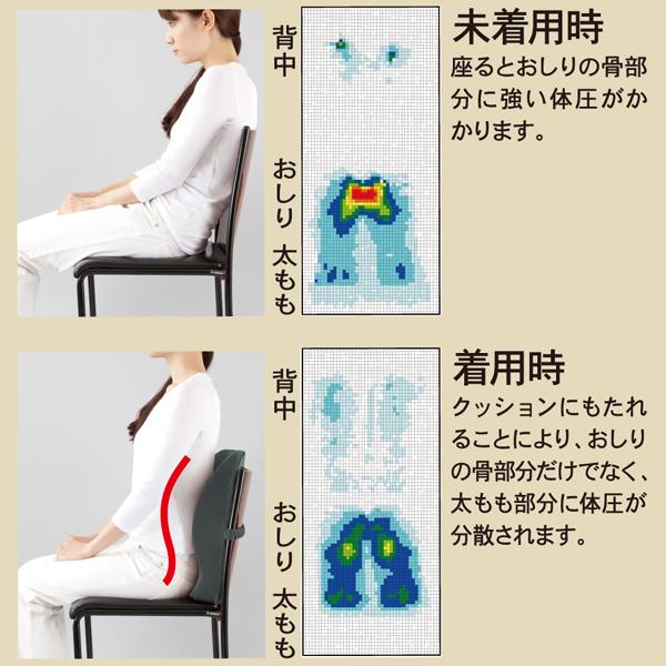 脊椎カーブ(S字ライン)を再現しているクッションです。深く腰掛ける事で姿勢がピンとなり、自然と美しいラインとなります。