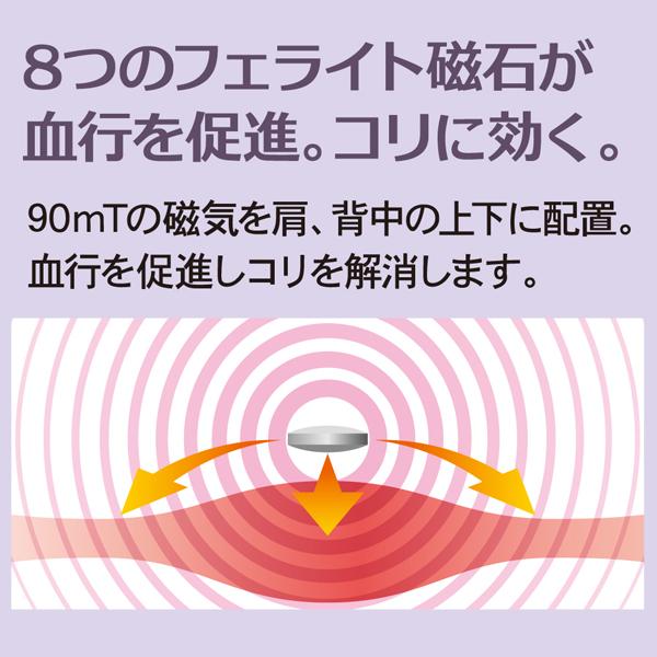 8つのフェライト磁石が血行を促進。コリに効く。90mTの磁気を肩、背中の上下に配置。血行を促進しコリを解消します。