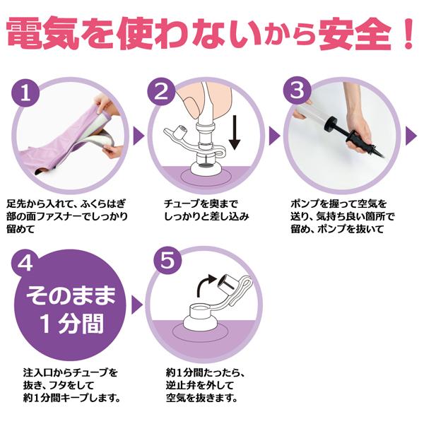 電気を使わないから安全。足先から入れて、ふくらはぎ部の面ファスナーでしっかり留める。チューブを奥までしっかりと差し込み、ポンプを握って空気を送り、気持ち良い箇所で留めポンプを抜いて、注入口からチューブを抜き、フタをして約1分間キープします。約1分間たったら、逆止弁を外して空気を抜きます。