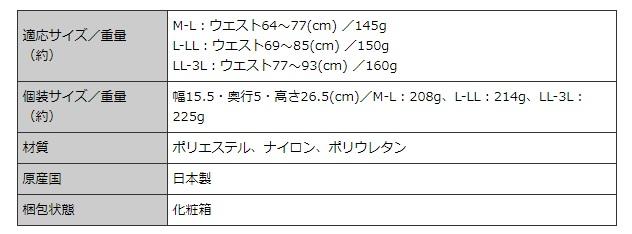 適応サイズ、M〜L、L〜LL、LL〜3L、材質、日本製