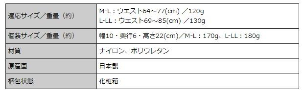 適応サイズ、M〜L、L〜LL、材質、日本製