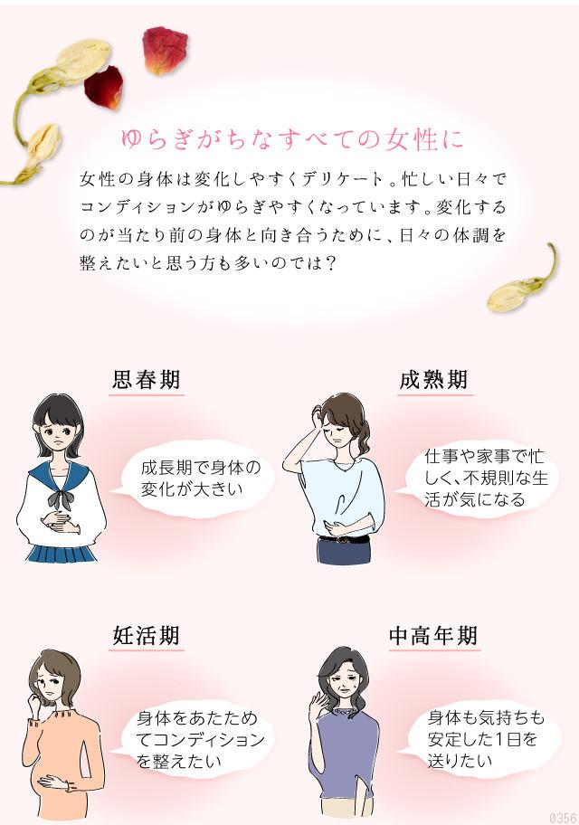 ゆらぎがちなすべての女性に、思春期、成熟期、妊活期、中高年期